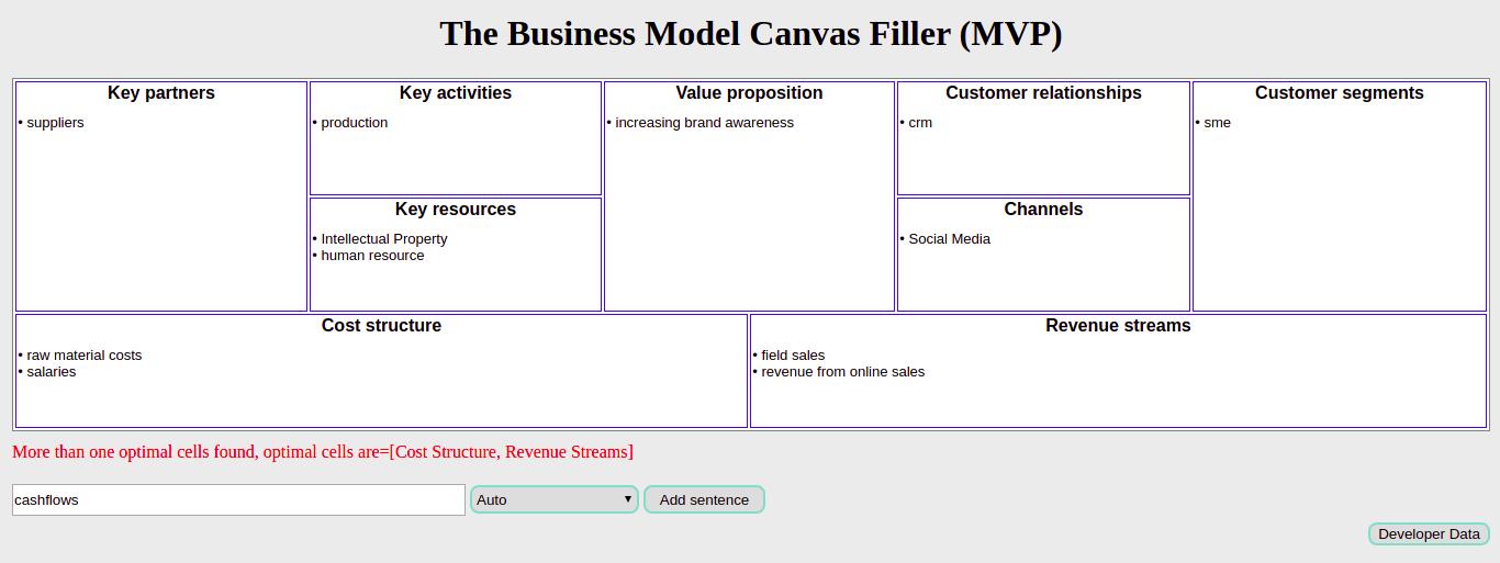 Business Model Canvas Filler for improving Problem Solving Skills